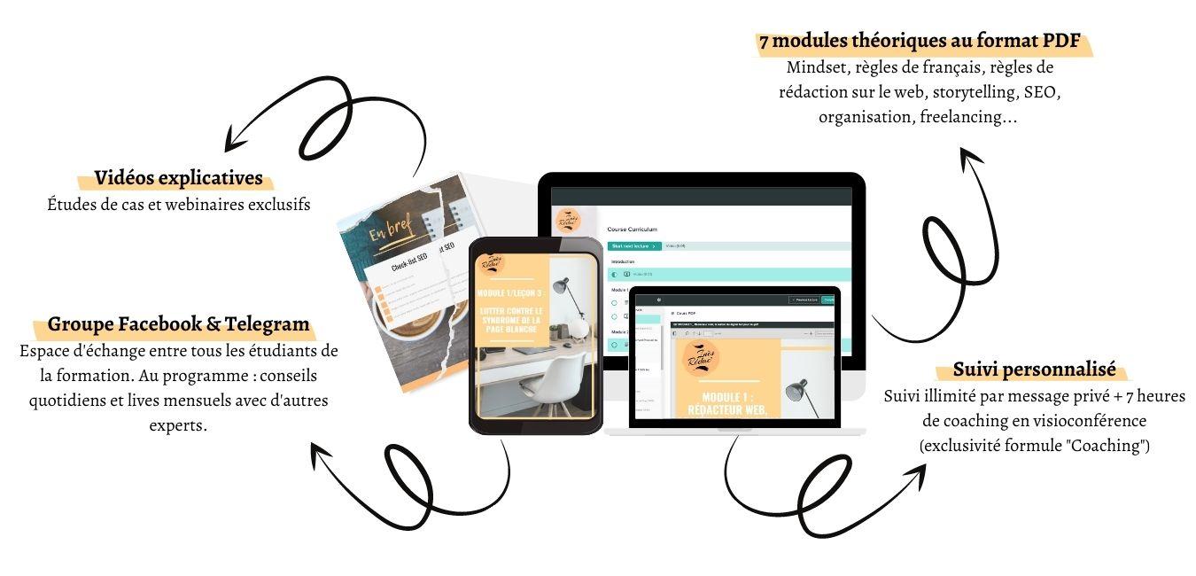 formation rédaction web